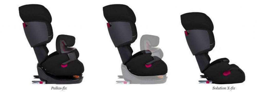 recensione cybex pallas fix miglior seggiolino per auto. Black Bedroom Furniture Sets. Home Design Ideas