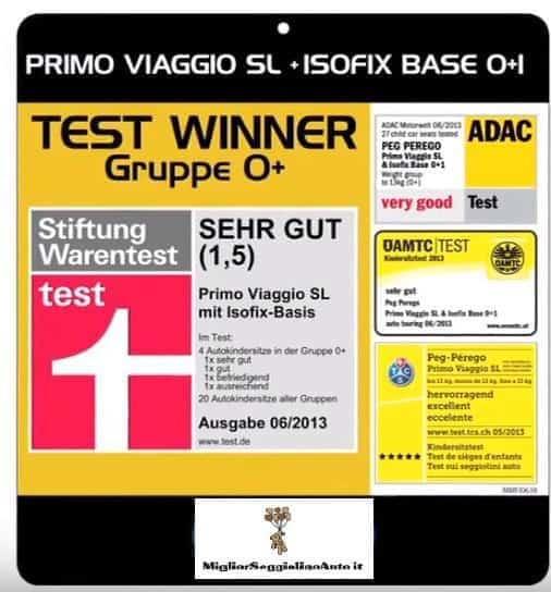 Peg Perego Primo Viaggio SL crash test indipendenti