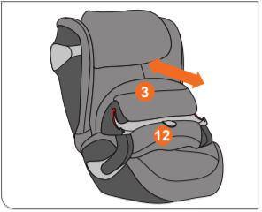 Regolazione Cuscino di sicurezza Cybex Juno M-Fix