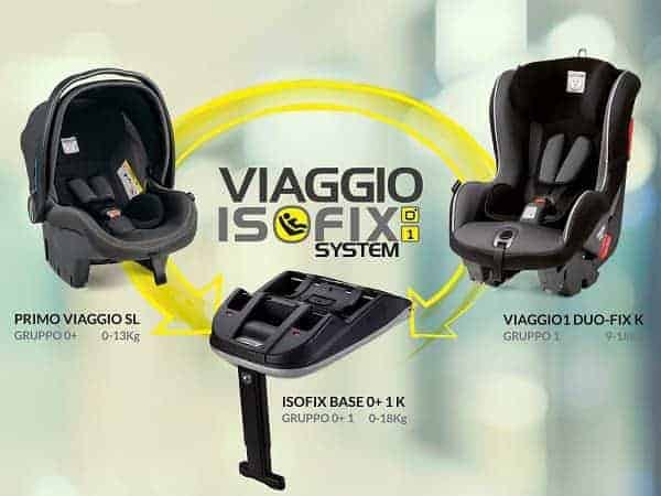 Rouge Seggiolino Auto Viaggio 1 Duo-Fix K Peg Perego