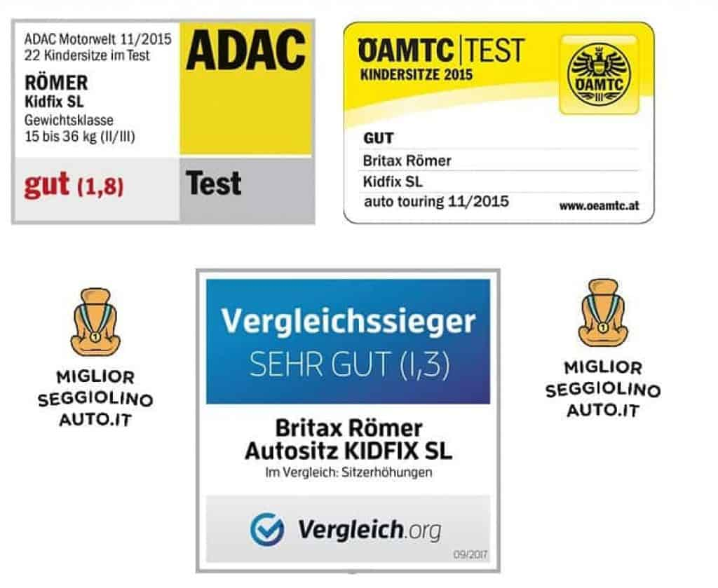 Britax Römer KidFix SL SICT risultati test indipendenti