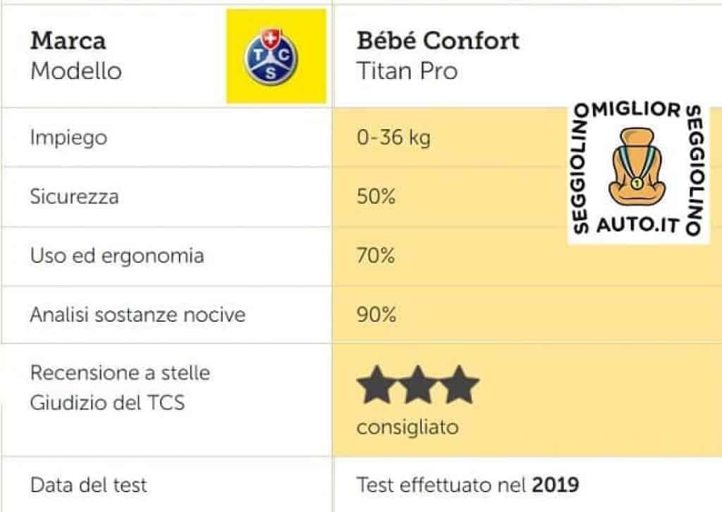 bebè confort titan pro crash test tcs 2019