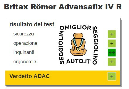 Britax Römer ADVANSAFIX IV M e R test ADAC