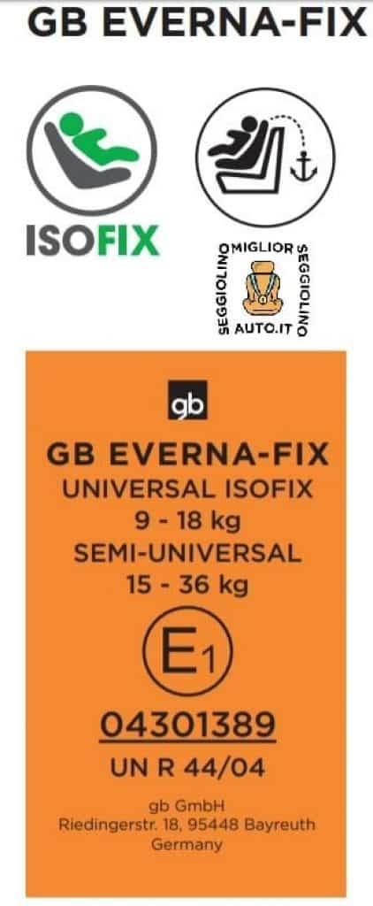 gb Gold Everna-fix omologazione r44