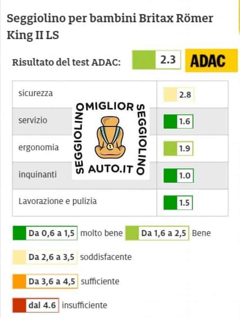 Britax-Römer KING II LS TEST ADAC