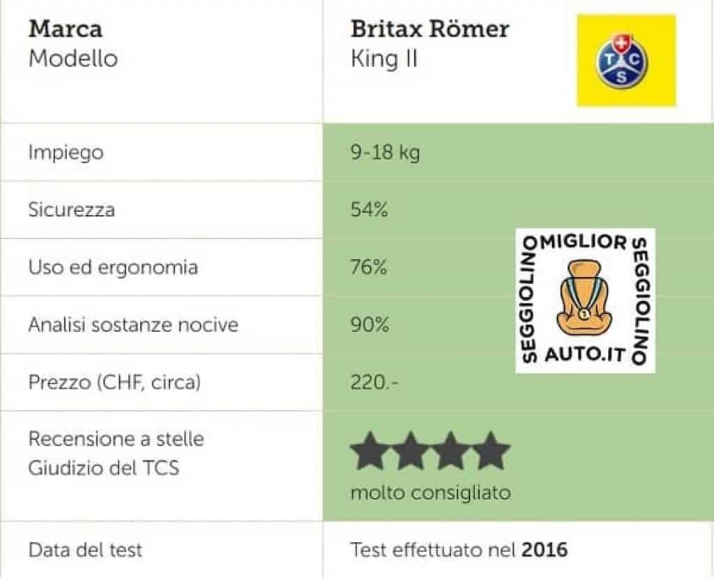 Britax-Römer KING II LS TEST TCS