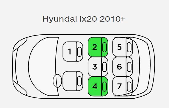 Cybex Pallas S-Fix compatibilità Hyundai ix20