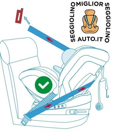 Brevi Kimi Isofix TT - Istruzioni installazione contro senso di marcia