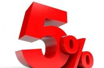 Codice sconto Amazon del 5%